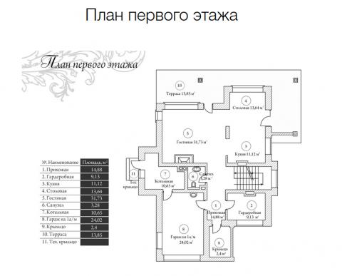 Сохо первый этаж