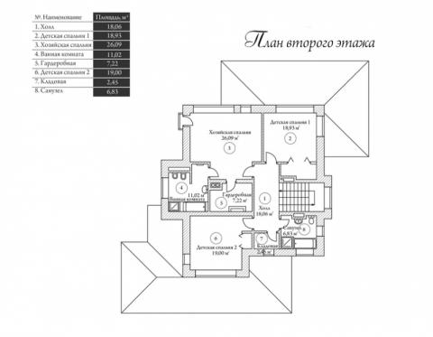Сохо второй этаж